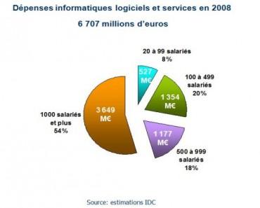 shema_idc_ind_services_2.jpg