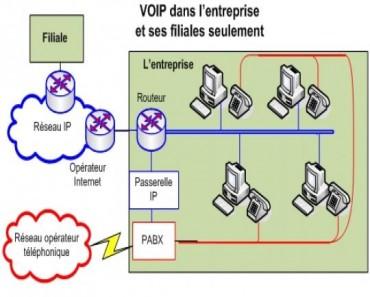 dossier_voip_schema_2_sur_4.jpg