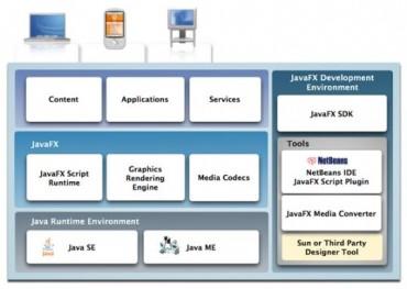 javafx_platform.jpg