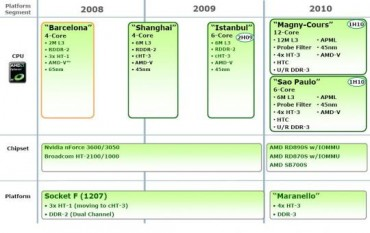 amd_roadmap_2008_2010_vjpeg.jpg