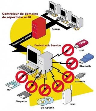 devicelock.jpg