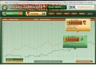 ibm_garros_2009_visual_match_nadal_3.jpg