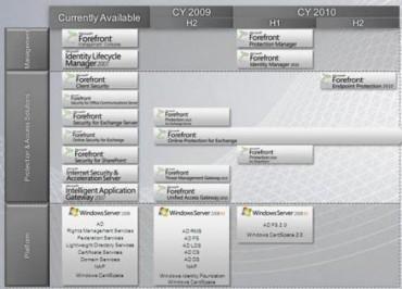 microsoft_roadmap_forefront__.jpg