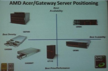 acer_gateway_serveurs_2.jpg