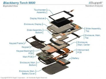 rimblackberrytorch9800explosed540.jpg