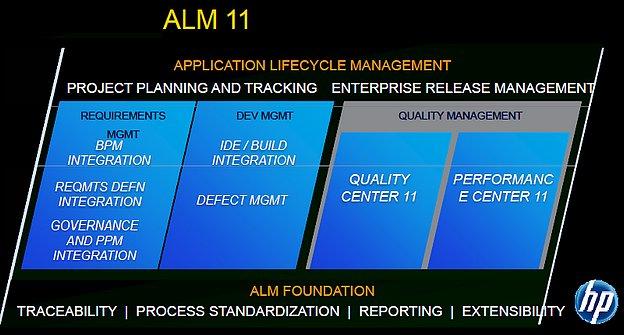AP ALM 11 fondation