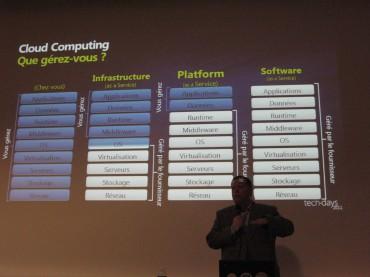 Cloud - présentation des modèles