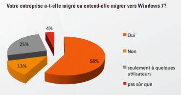 RES Software - migration Windows 7