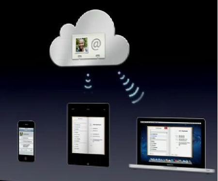 iCloud d'Apple
