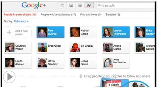 Google+  réseau social