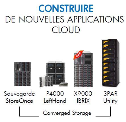 Offre stockage HP dans le contexte du 'cloud'