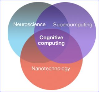 IBM puce SyNAPSE cognitive computing