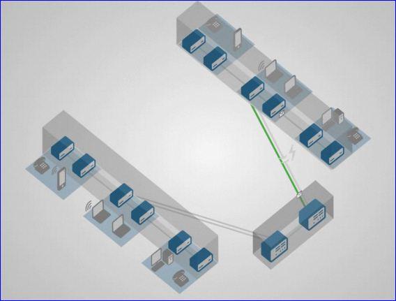 Juniper technologie Virtual chassis_2