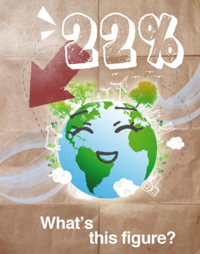 Danone baisse empreinte carbone  2008 à 2010