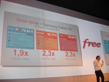 Xavier Niel_Free Mobile, comparatif