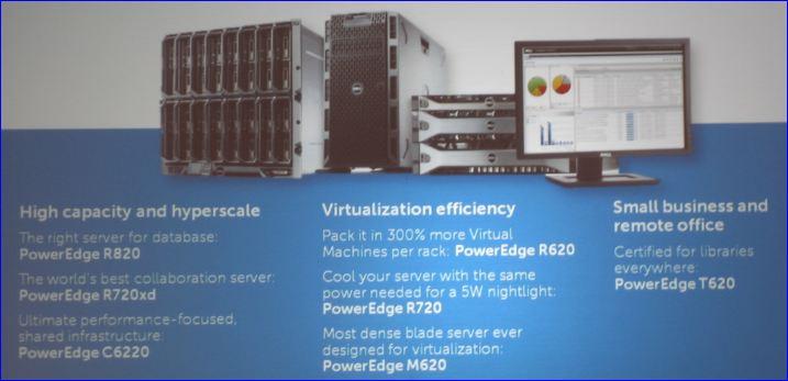 Dell nouveautés serveurs PowerEdge