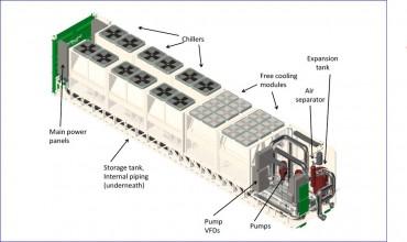 L'intérieur d'un 'Facility module' de Schneider Electric_1