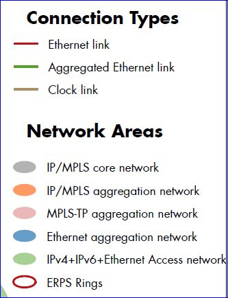 MPLS Ethernet, test EANTC_1