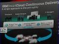 IBM SmartCloud Continuous Delivery