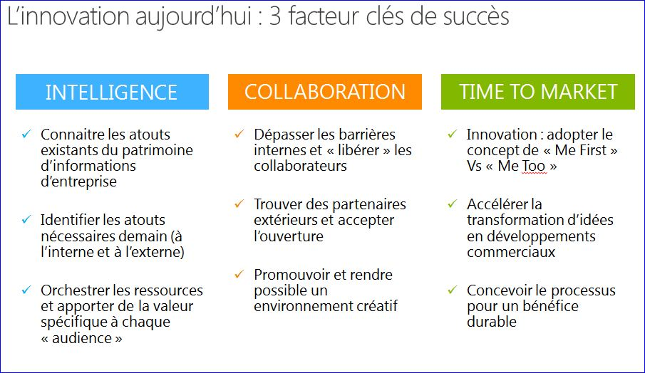 Microsoft France Business Innovation Center