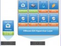 Plateforme du 'benchmark VMmark' de VMware sur serveurs