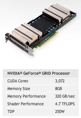 GeForce GRID