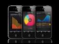Roambi Analytics pour iPhone