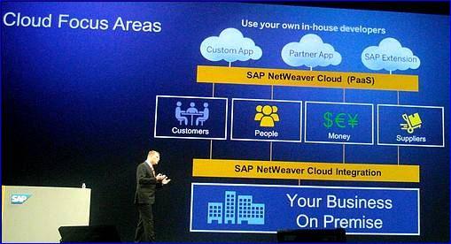 SAPPHIRE 2012,  plateforme de développement du cloud SAP