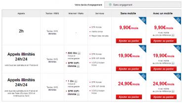 SFR tarifs forfaits Red sans engagement mai 2012