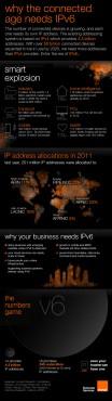 Orange infographie IPv6