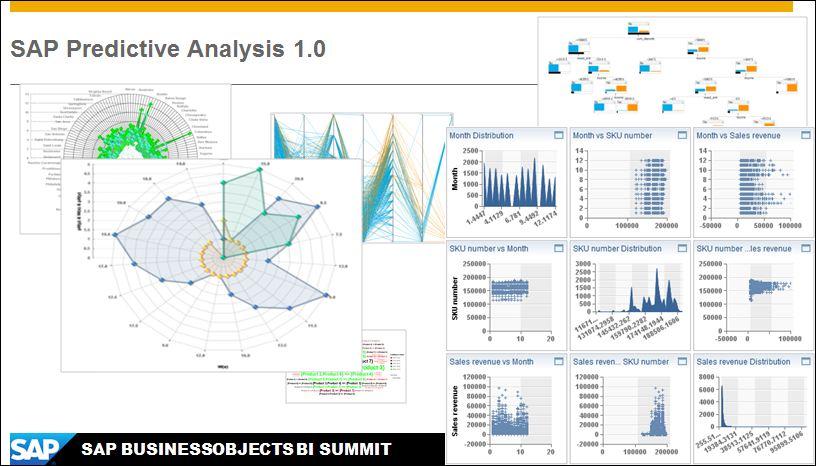 SAP BO 4.0 Predictive Analysis 1.0