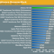 12 - AnandTech - 2 © AnandTech