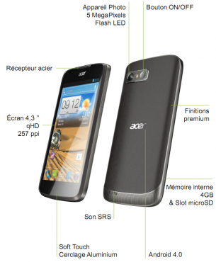 Acer Liquid Gallant Duo fiche