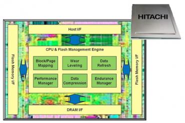 Hitachi flash controler