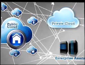 Infosys portail Hub cloud hybride_