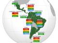 Telefonica en Amérique Latine