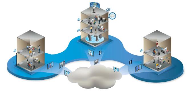 Architecture HP FlexCampus