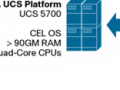 Cisco Hama in-memory SAP UCS