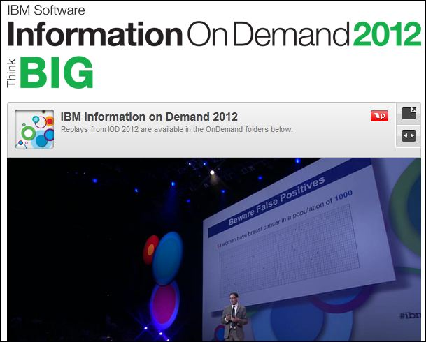 IBM IOD 2012