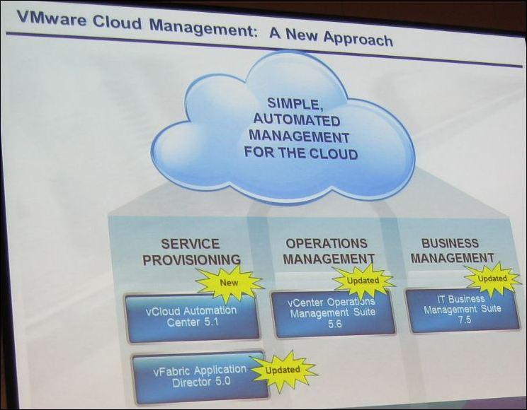 vmworld-2012-barcelone-vmware développe ses suites-dont-le client-mobile
