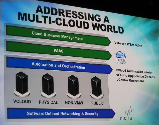 vmworld-2012-barcelone-vmware-suites-dont-client-mobile