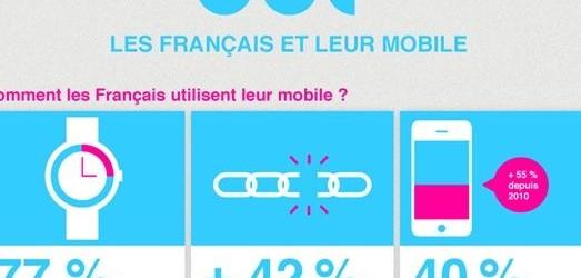 joemobile infographie usages mobiles français