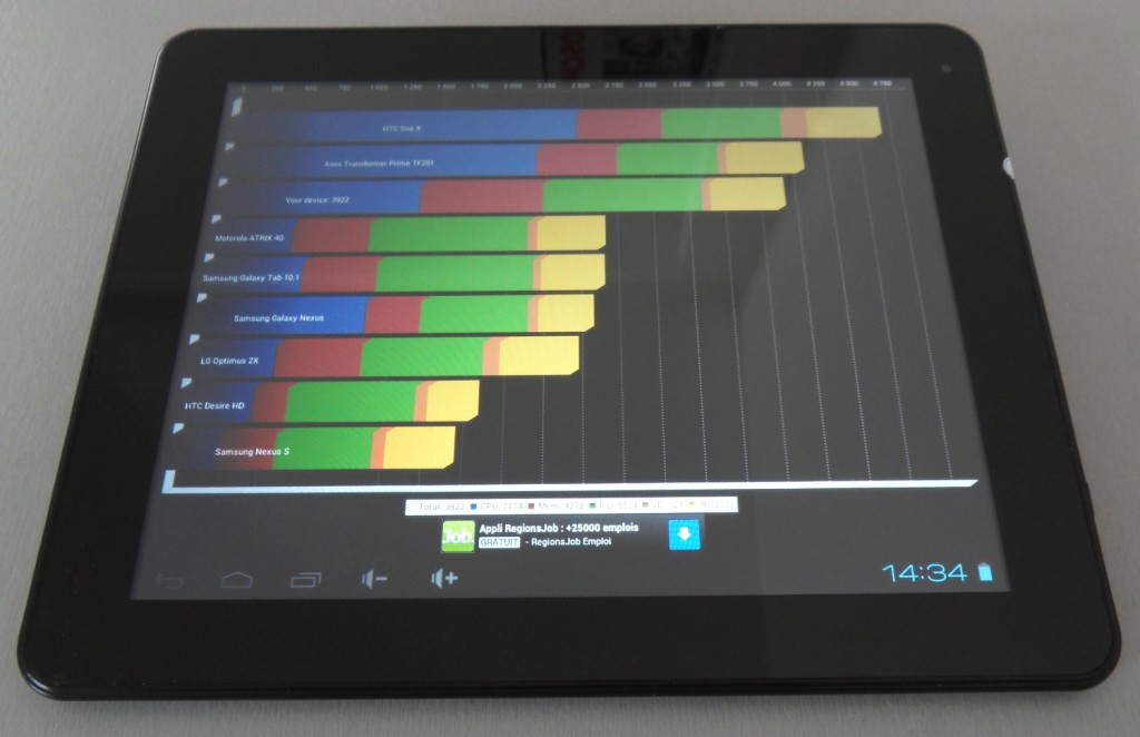 test tablette yzipro Quadrant © Silicon.fr