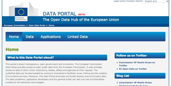Europe Data Portal open data