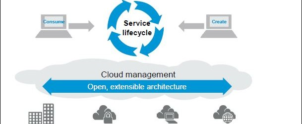 HP Cloud Service Automation 1.1