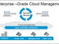 HP Cloud Service Automation 3.1