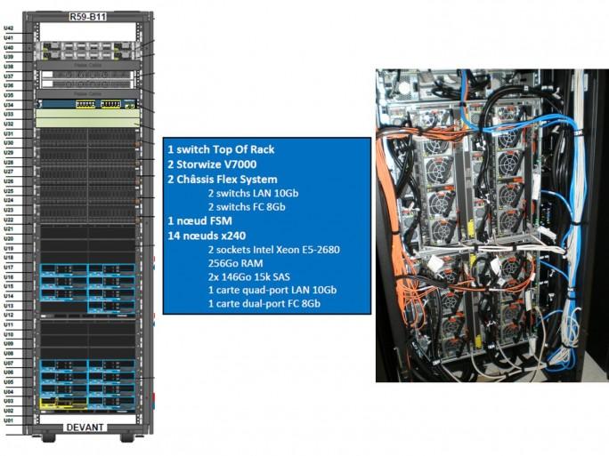 Sogeti choisit les Puresystems d'IBM pour consolider 5 centres