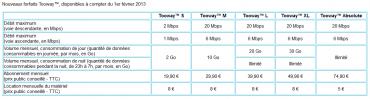 Eutelsat offre Tooway au 1er févier 2013