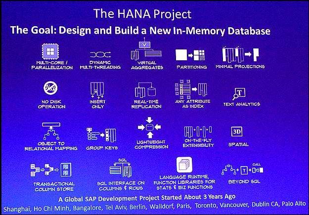 Hana Project, base de données in memory