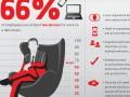 Verizon : les 5 tendances IT des entreprises en 2013